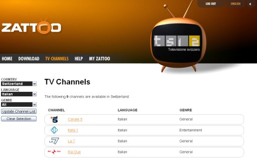 Zattoo Channel List